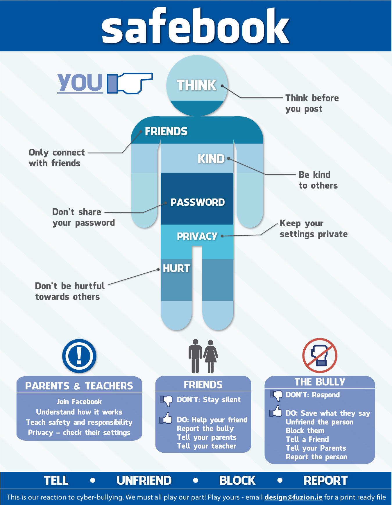 Safebook How To Be Safe On Facebook Infographic