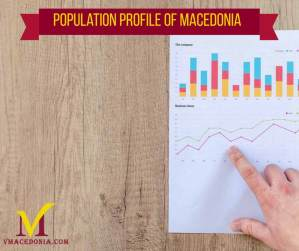 Macedonia population profile