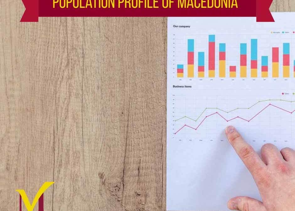 Population Profile of Macedonia