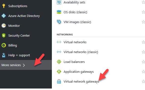 azure Virtual network gateways