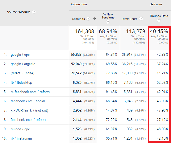 Track engagement google analytics