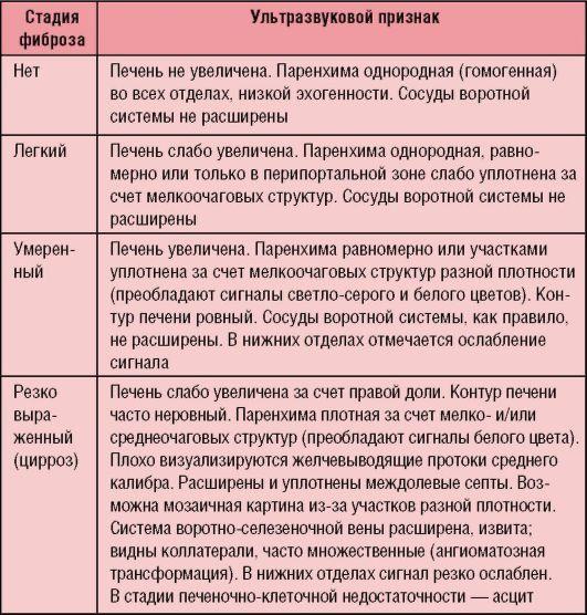 masaj anticelulitic cu ochiuri varicoase