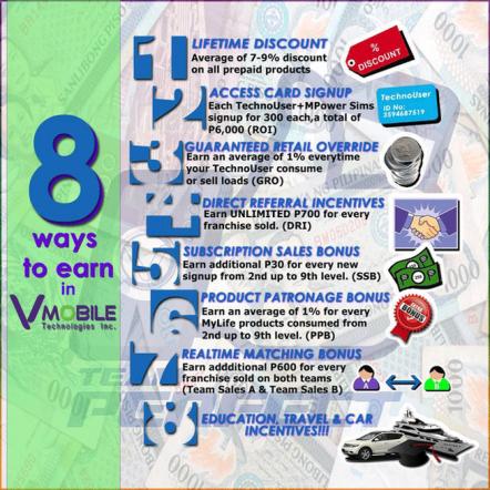 8 Ways to earn