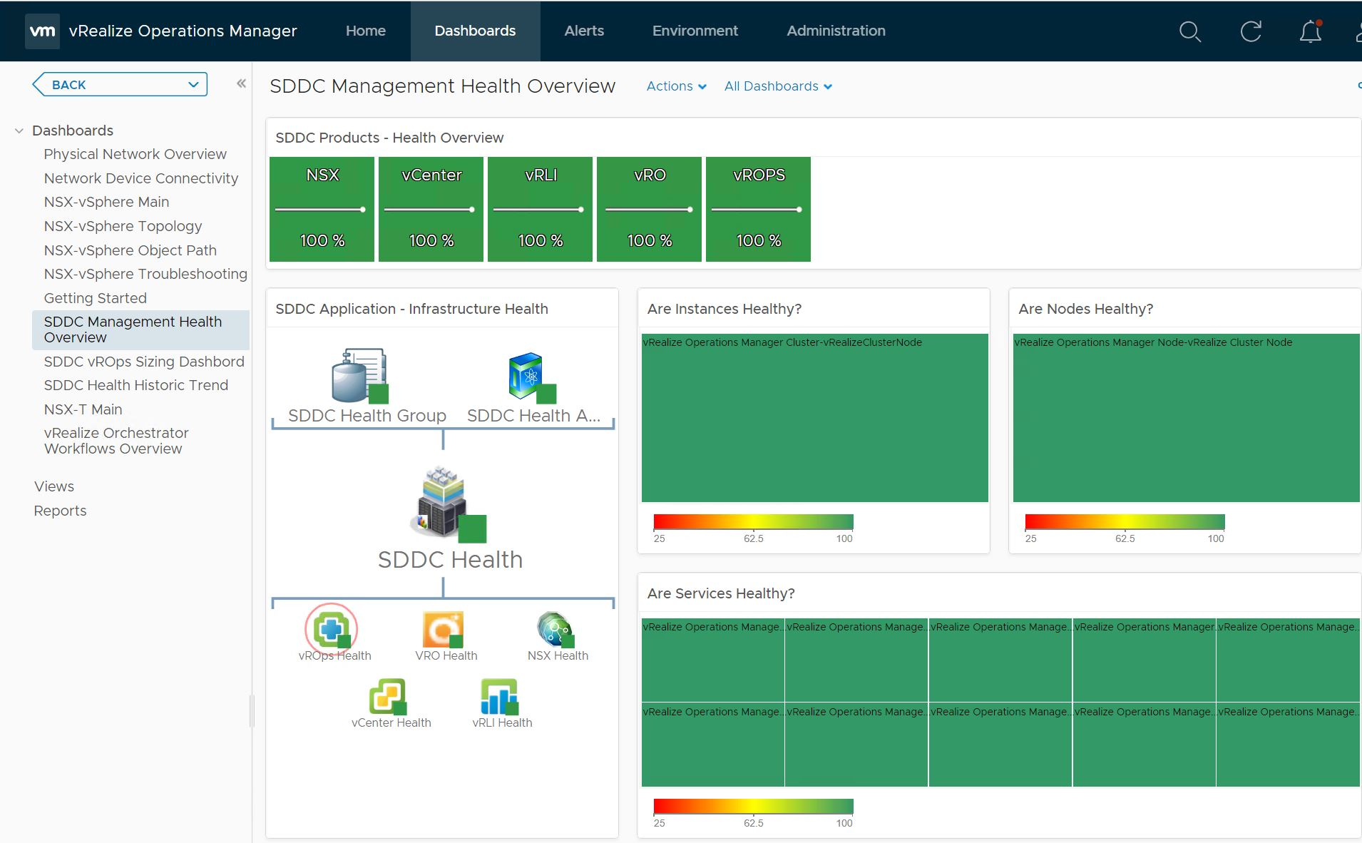 vROPS 7 0 SDDC Health Monitoring Solution Management Pack