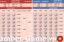 Number Game VN88 - Cùng tìm hiểu về trò chơi number game hấp dẫn tại VN88