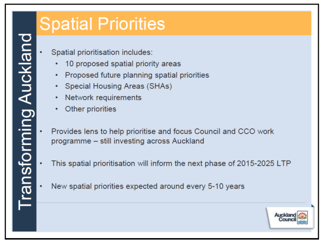 Spatial Priorities