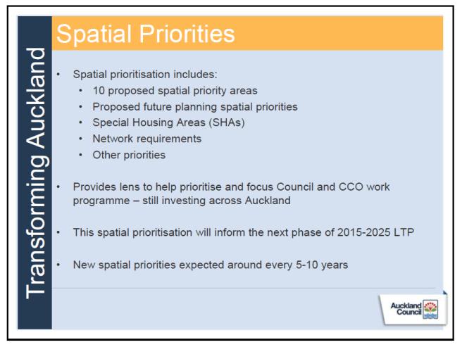 Spatial Priorities