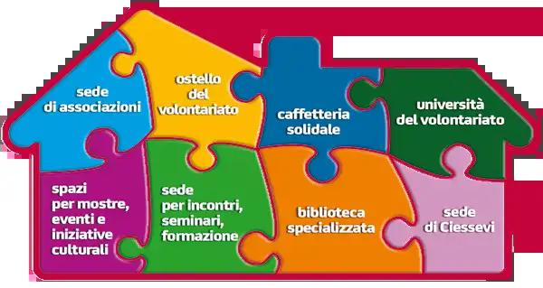 VOCE-Casa-del-Volontariato-Milano