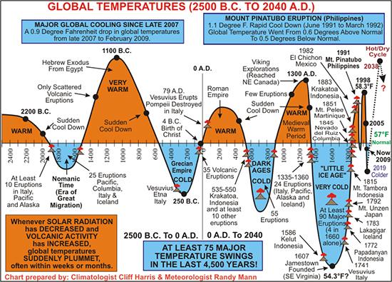 https://i2.wp.com/vocearancio.ingdirect.it/wp-content/uploads/2009/12/riscaldamento_mappa_piccola.jpg