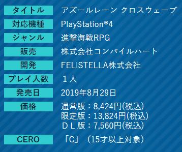 Azur Lane Crosswave no Switch tem Exigência de Idade pra jogar maior que no PS4