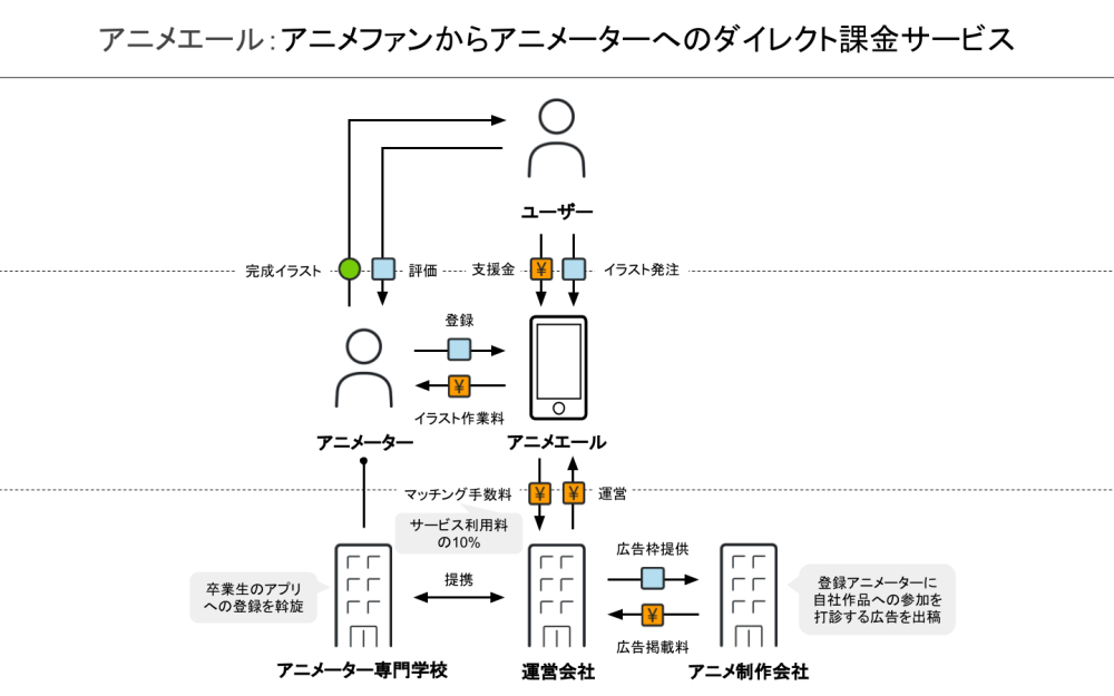model-f0b86932.png?resize=1000%2C625&ssl