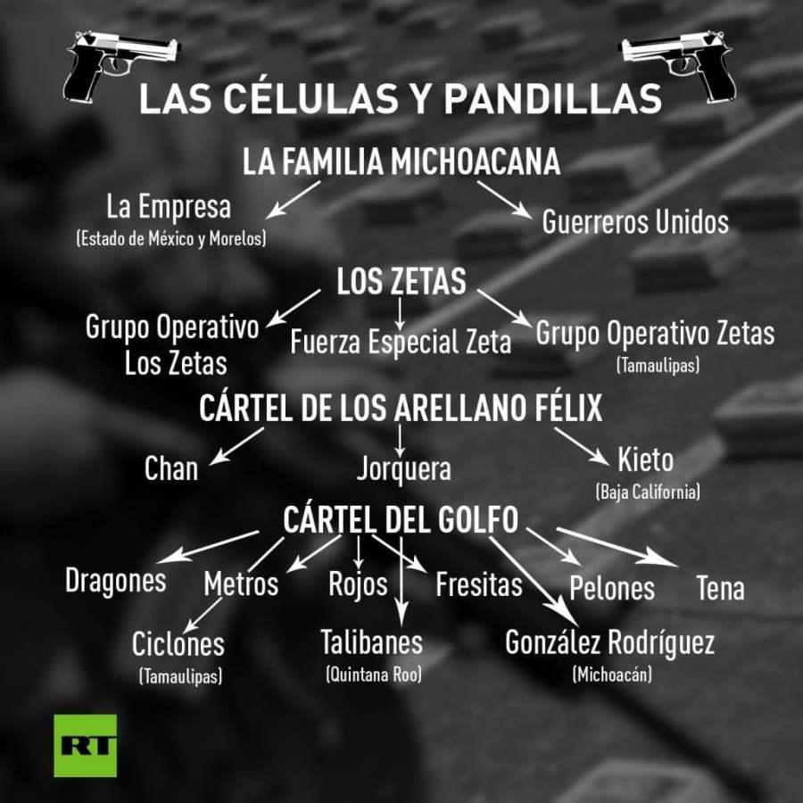 Tomado de: Actualidad RT