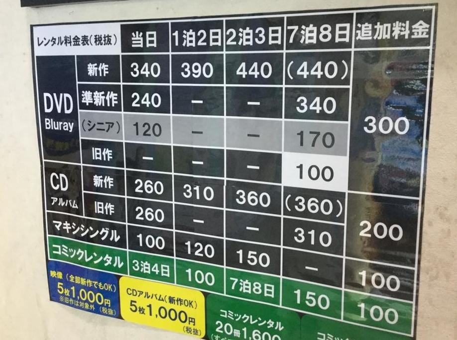 Tsutaya 本 レンタル 料金