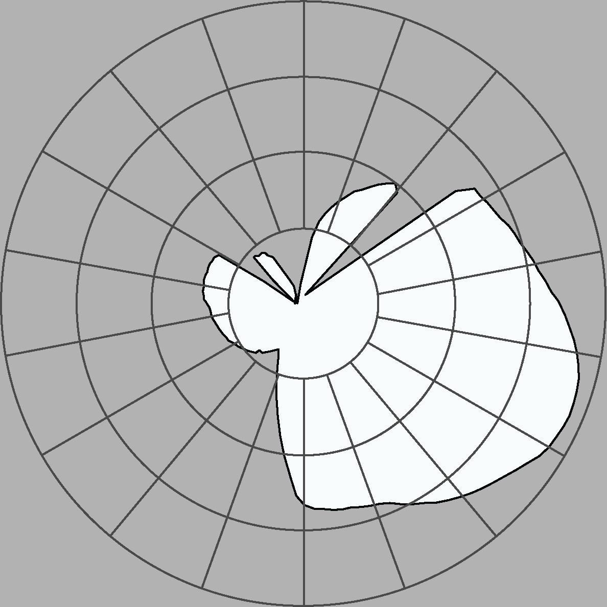 Wingperf T5 Fluorescent 4xx