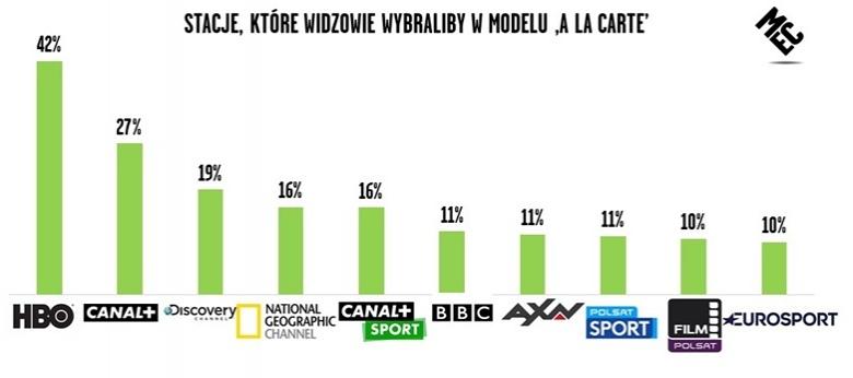 Photo of MEC VideoTrack: Czego brakuje widzom e-VOD?