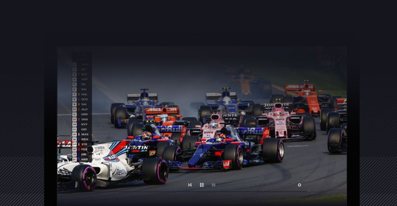 F1 TV, Formuła 1, Eleven Sports