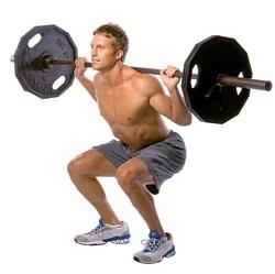 fitness oefeningen uitvoering en tips