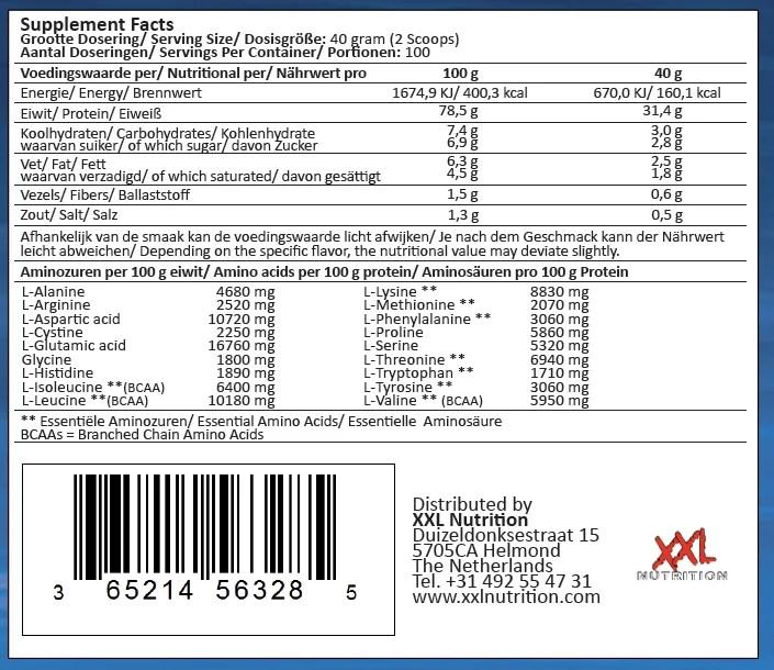 etiket perfect whey protein