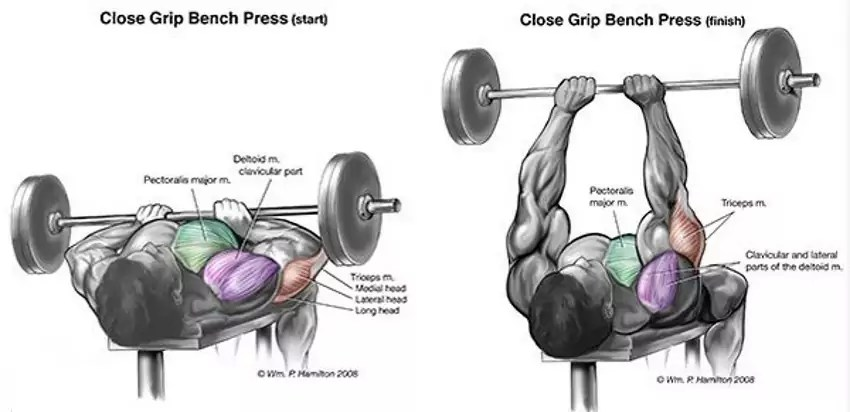 close grip bench press uitvoering