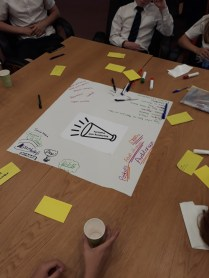 Pupils brainstorming ideas on how to promote the bloh