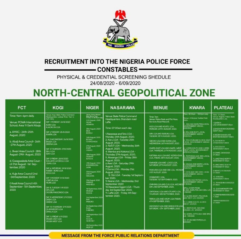 north-central shortlist screening