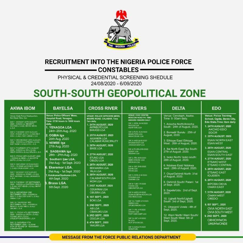 south south shortlist screening