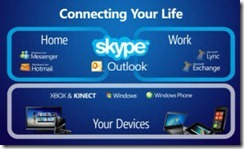 ConnectingYourLife.MS-Skype.Outlook.300px