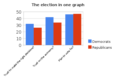 the_election_in_one_graph.png