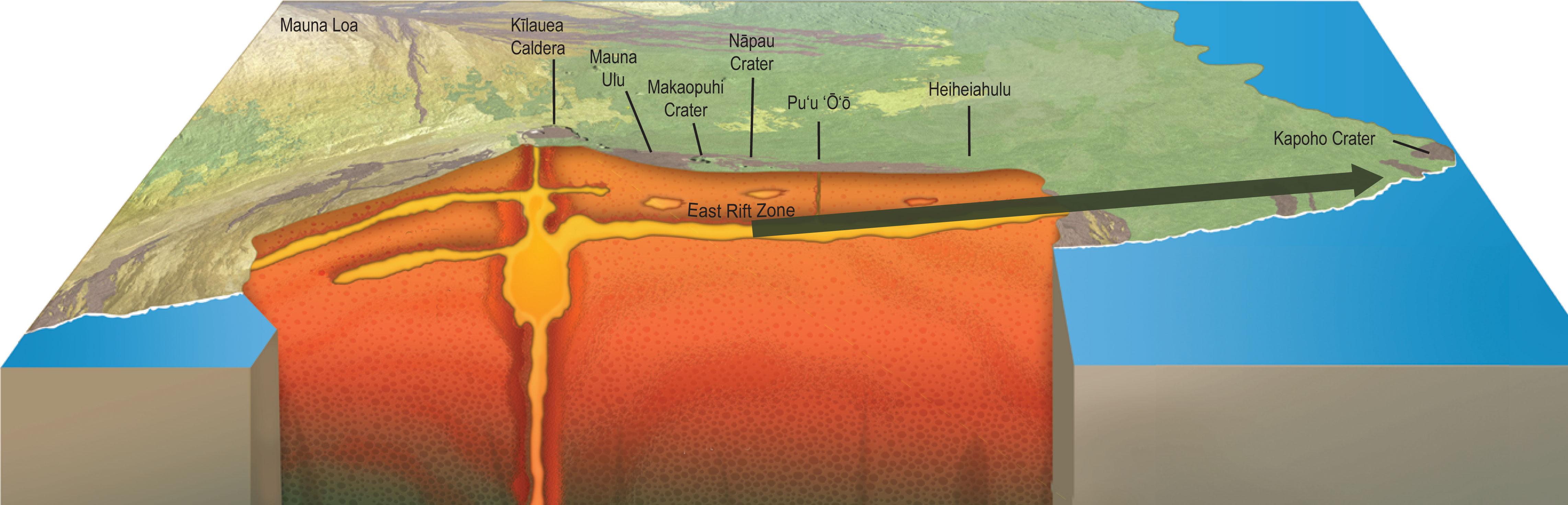 June 5 Steve Brantley Usgs Sums Up Eruption So Far