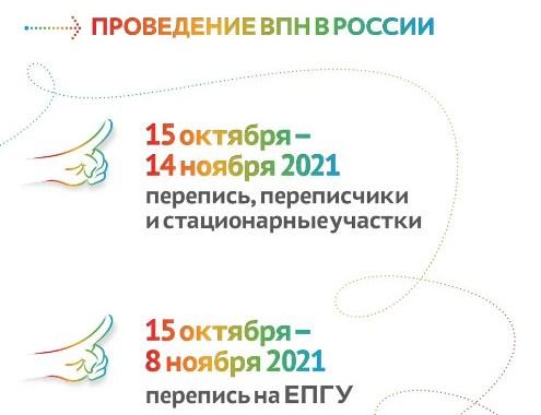 ВЦИОМ: большинство россиян сообщили о намерении участвовать в переписи и согласны с необходимостью ее проведения