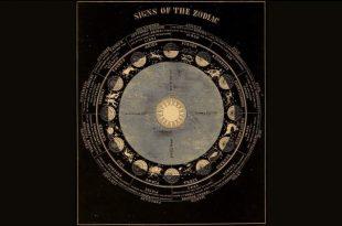Uvod u astrologiju
