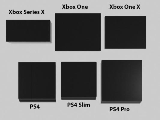 Consolas tamaño Xbox Vs. Play