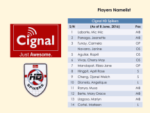 roster-cignal