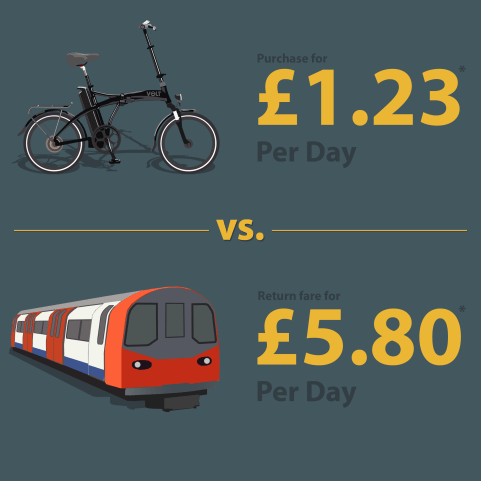 ebike vs tube infographic