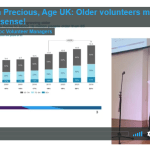 Older volunteers make great sense – Bryan Precious- Age UK