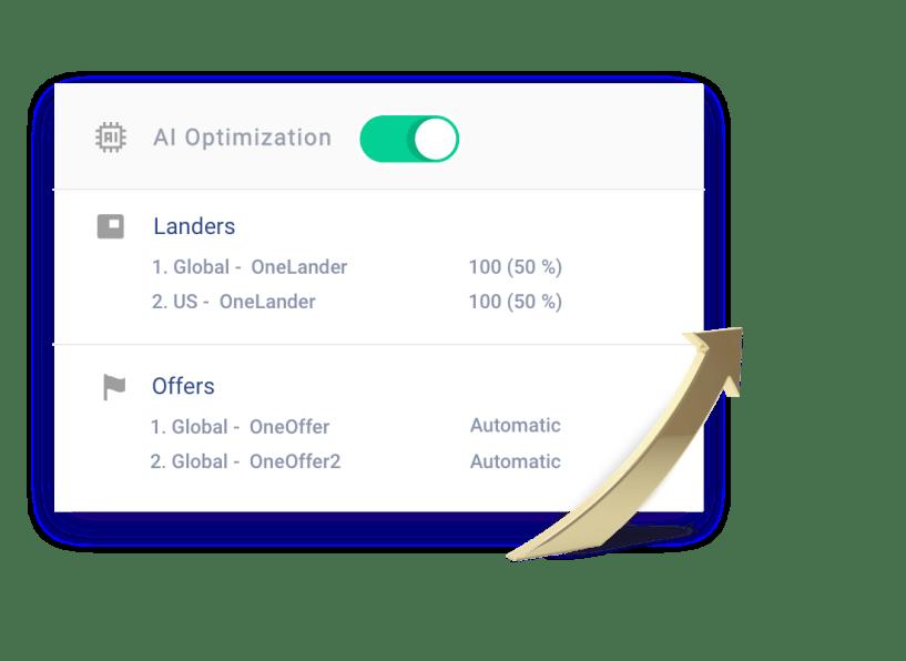 Voluum Vs CPVLab review- Optimize ads with Voluum