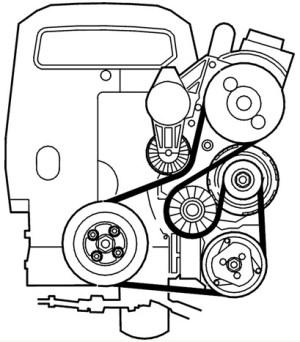 Compressor | 1997 Volvo 850 Wagon Project