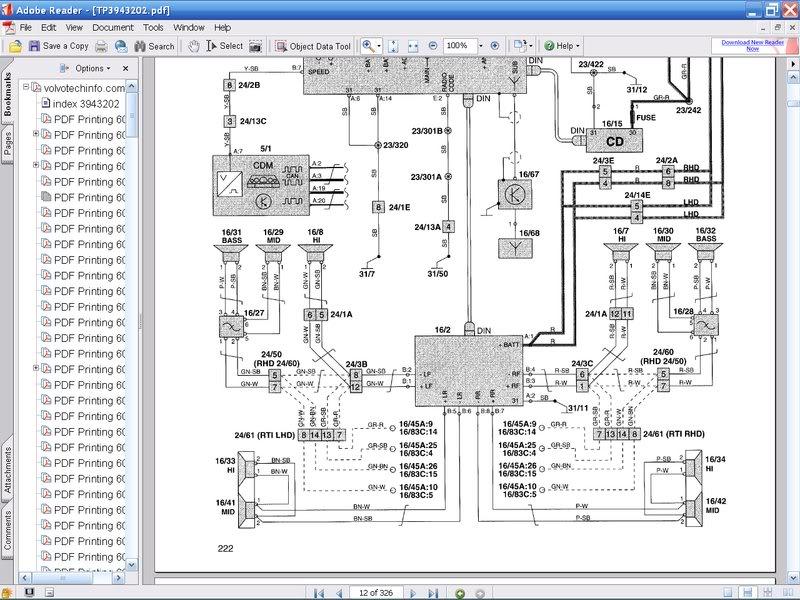 Engine Diagram For 1995 Volvo 850 Wiring Diagrams Schematicsrhodlco: Volvo Wiring Diagrams 850 At Amf-designs.com