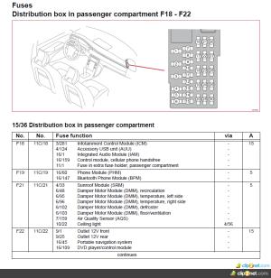 where is the 2011 S80 fuse box located the cigerete