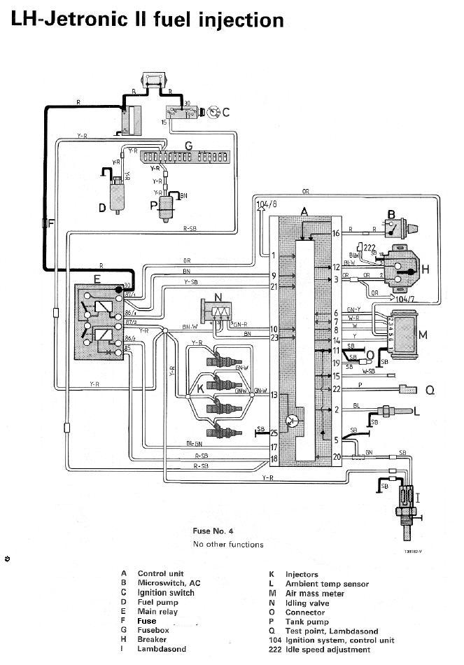 Fuse Box 1988 Volvo 240 Dl 1989 Volvo DL Wiring Diagram