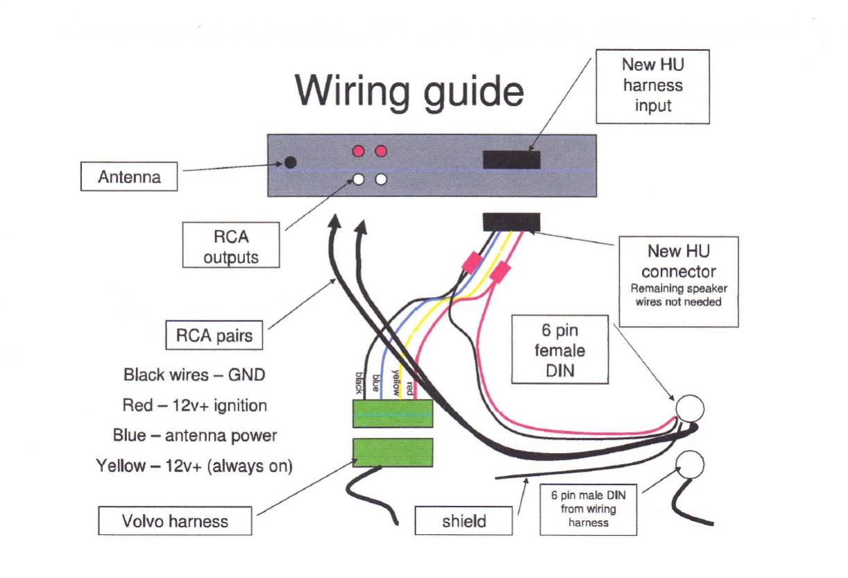 98 volvo s70 radio wiring diagram 33 wiring diagram images