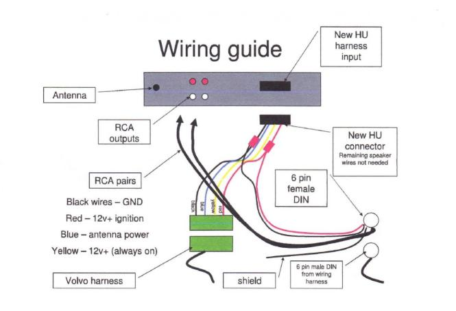 2006 volvo s40 radio wiring diagram wiring diagram
