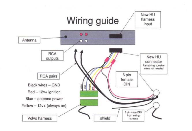 car stereo wiring diagram 2000 volvo c70 volvo xc90 wiring