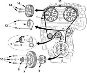 S60 Timing Belt Help  Volvo Forums  Volvo Enthusiasts Forum