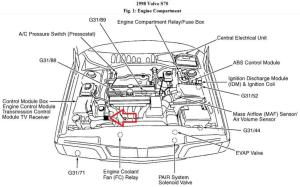 OLDSMOBILE BRAVADA WIRING DIAGRAM  Auto Electrical Wiring