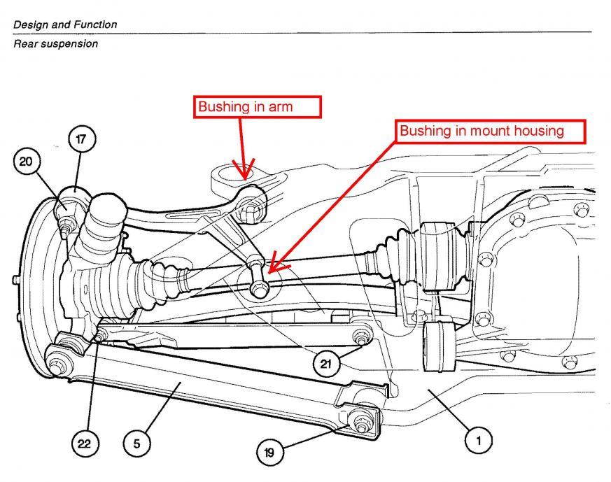 2004 volvo s40 parts diagram