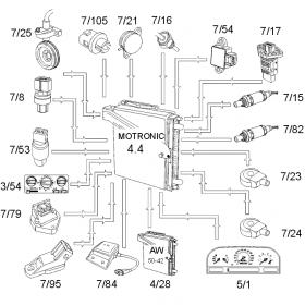 1992 Volvo 960 Dimmer Switch Wiring Diagram : 43 Wiring
