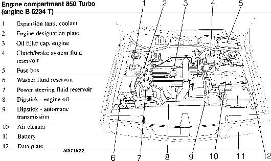 Volvo 940 Fuel Filter Location