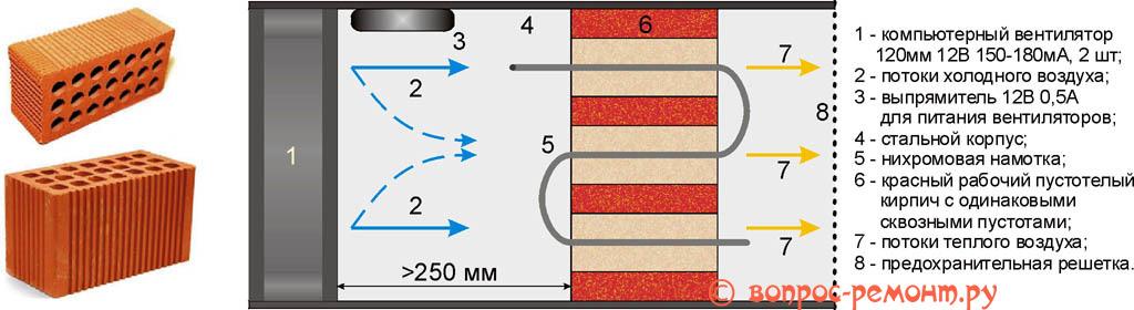 συνδέσετε το σώμα θερμαντήρα πισίνας Home Cinema οδηγός