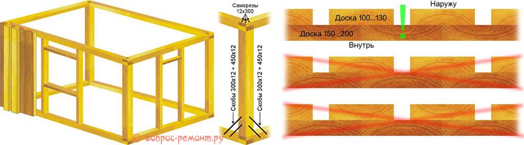 Cara membangun bungalow rumah dengan boardwheel vertikal